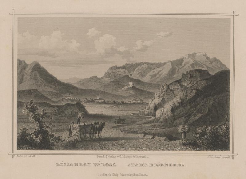 Julius Umbach, Ludwig Rohbock - Ružomberok - pohľad na mesto