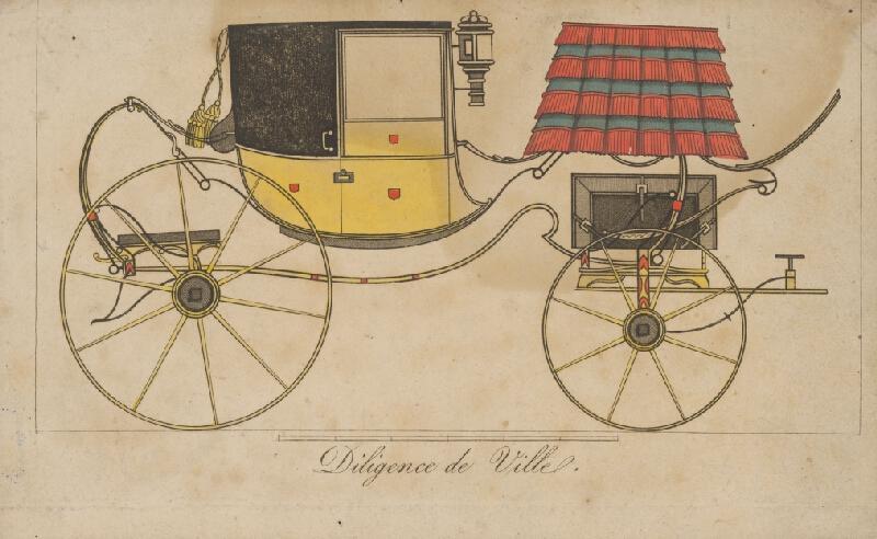 Stredoeurópsky grafik z 19. storočia - Mestský dopravník