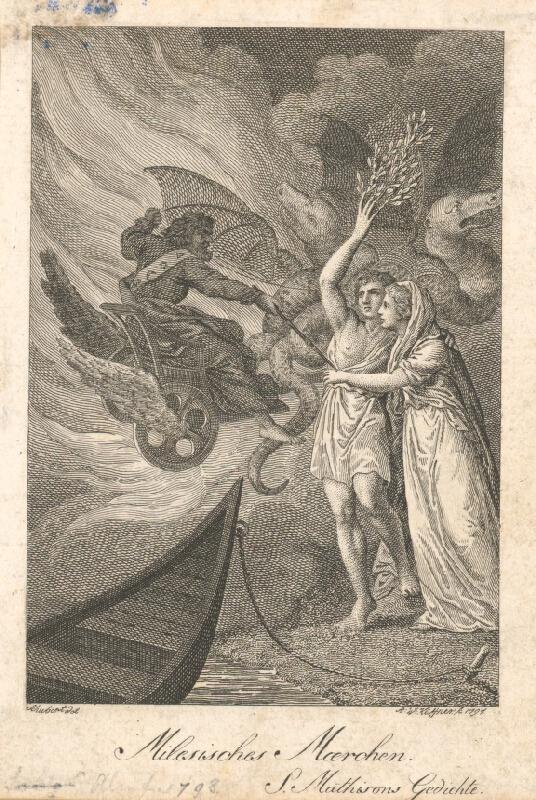 Wolfgang Abraham Kuffner, Johann David Schubert - Milesské rozprávky