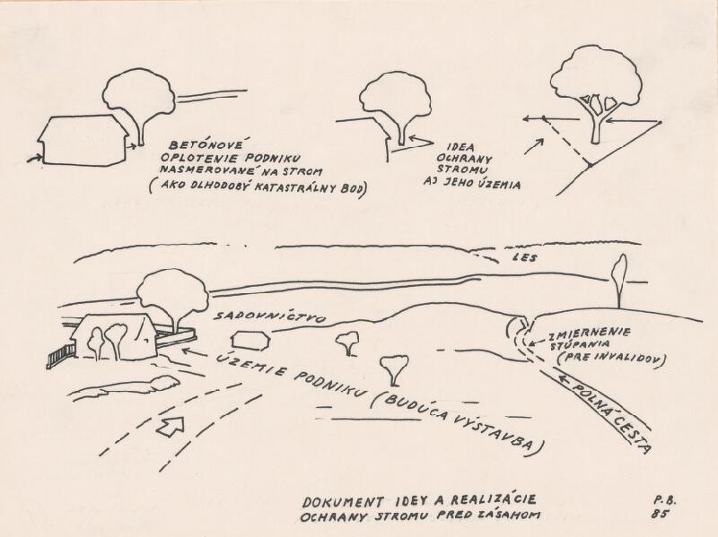 Peter Bartoš – Ochrana stromu, 1985, Považská galéria umenia
