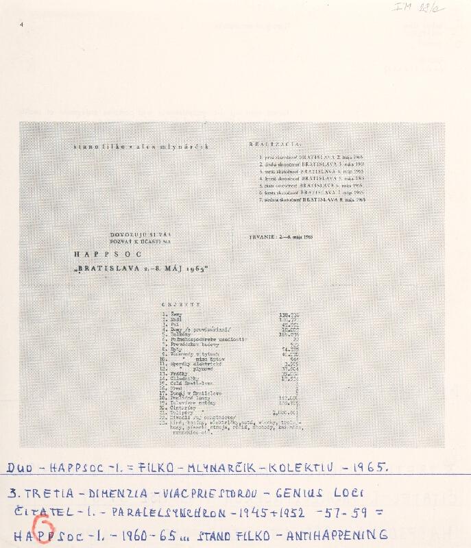 Stanislav Filko – HAPPSOC – 1. – 1960-65 – ... STANO FILKO - ANTIHAPPENING (časť názvu)