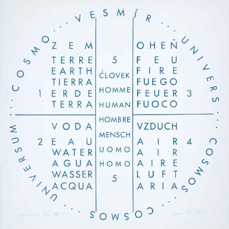 Stanislav Filko - Cosmos – Asociácie XVII.