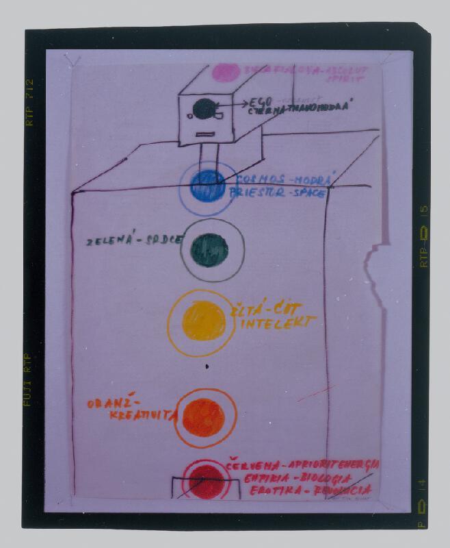 Stanislav Filko - Bez uvedenia názvu  (diafoto skice robot ako semafór, 7. farieb