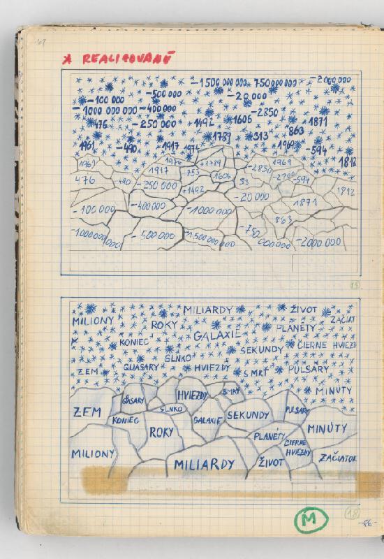 Rudolf Sikora - Konceptuálne kresby (Čas...Priestor VIII)