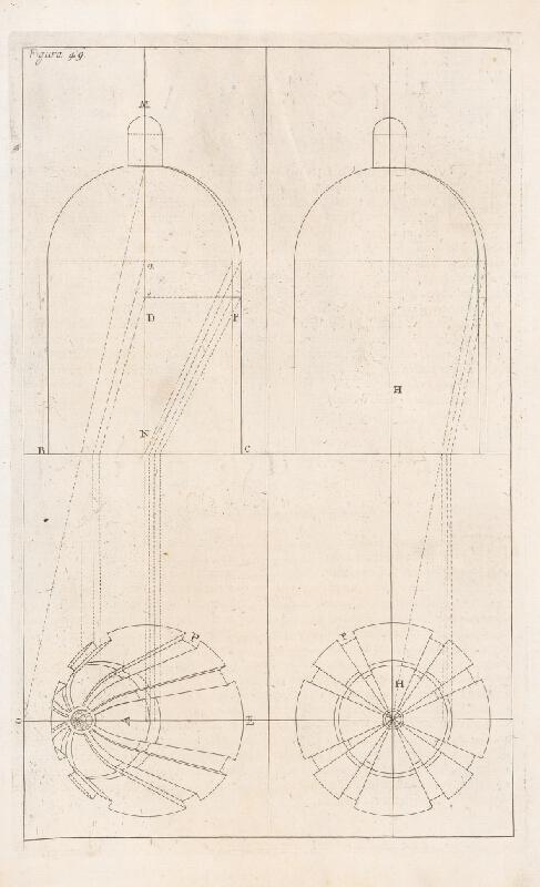 Andrea Pozzo, Giacomo Böemo Komarek - Fig.49. - Pokyny,ako robiť kupoly zdola nahor