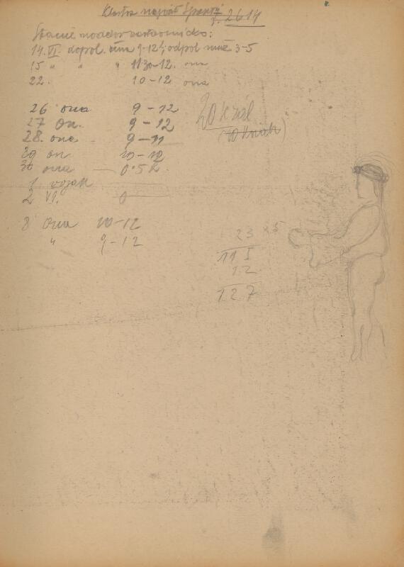 Štefan Polkoráb – Náčrtník s figur. štúdiami